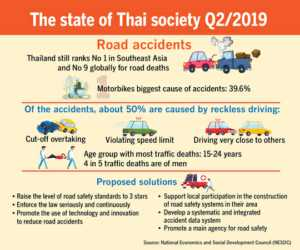 thai road safety