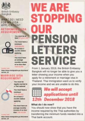uk pension letters 0281x0400